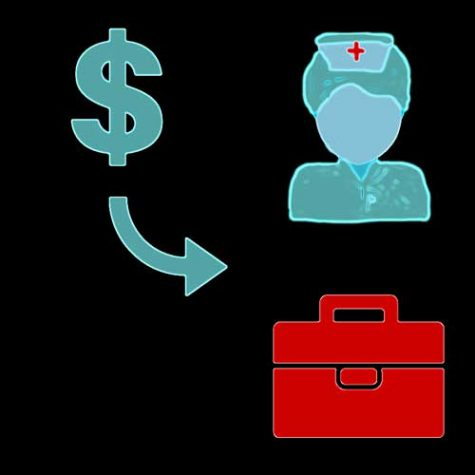 A dollar sign with an arrow pointing to a nurse and a suitcase