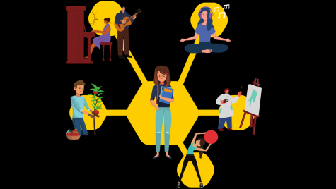Illustration of people doing activities like; playing instruments, yoga, painting and gardening.