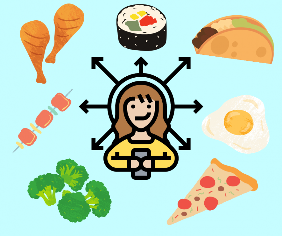 Illustration of a person deciding what to eat. Some of the food choices include sushi, tacos, pizza, egg, and broccoli .